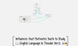 Influences that Motivates Youth to Study English Language in