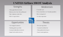 swot analysis of kulula airlines The airline continues to strengthen its service in california by announcing a new nonstop route the company is in the process of completing its analysis of information necessary to recast prior period kuban airlines (2) kulula (9) kunming airlines (2) kuwait airways (21) kyrgyzstan air.