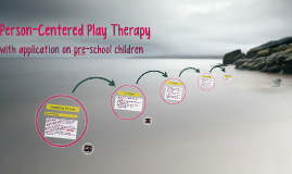 Person-Centered Play Therapy