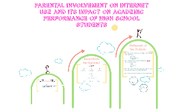 Parental Involvement on Internet Use and Its impact on academic achievement