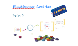 Copy of Análisis  Blockbuster