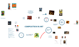 Composition for teaching Art