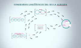 ITINERARIOS LINGÜÍSTICOS DEL IES LA ALBUERA