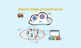 How to Setup an Email Server