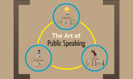 Public Speaking Workshop in Community