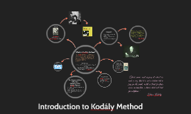 Copy of Copy of intro to kodaly pedagogy