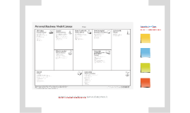 Personal Business Model Canvas Italiano
