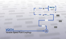 Variable Speed Fluid Couplings