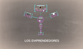 Copy of EMPRENDEDORES