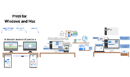 Prezi for Windows / Mac