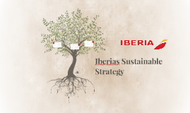Iberias Susteinability Strategy