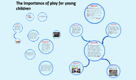 The importance of play for young children