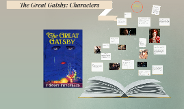 Copy of The Great Gatsby: Characters