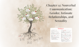 Chapter 12: Nonverbal Communication: Gender, Intimate Relati