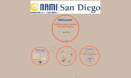 Copy of Copy of NAMI San Diego Volunteer Information Session