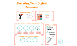 Elevating Your Digital Presence