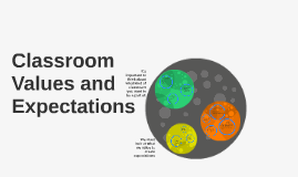 Classroom Values and Expectations