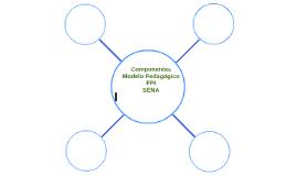 Componentes Modelo Pedagógico