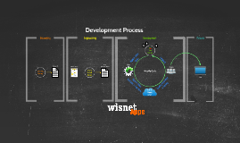 wisnetApps Development Process