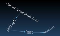 Marcus Spring Break