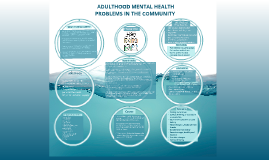 Copy of  ADULTHOOD MENTAL HEALTH PROBLEMS IN THE COMMUNITY