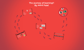 The journey of learning!!By Akhil Patel