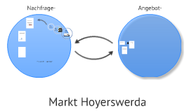 Braucht die Jugend in Hoyerswerda ein Kulturzentrum?