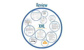 XML Review