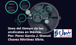 Copy of linea del tiempo de los sindicatos en México.