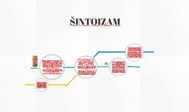 ŠINTOIZAM