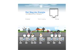 Der Weg der Energie
