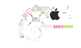 Spreekbeurt Dante - Apple