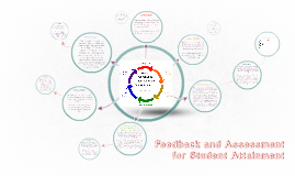 Feedback and Assessment for Student Attainment
