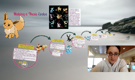 Prezi 13 (6/26): Making a Thesis Evolve