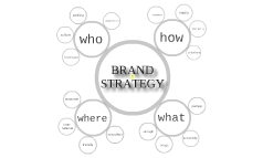 Consult Brand Strategy