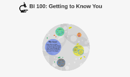 BI 100: Getting to Know You