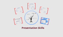 Copy of Copy of Presentation skills