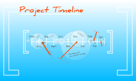 Copy of Web Project Timeline