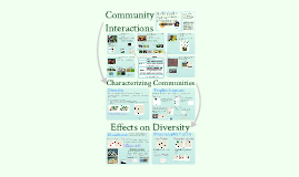 Copy of Copy of AP Bio- Ecology 3: Community Interactions