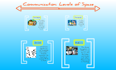 Communication: Levels of Space