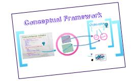 Copy of Copy of Conceptual Framework
