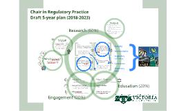 Chair in Regulatory Practice