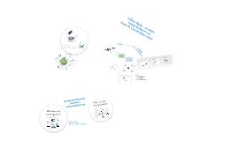 reflact AG - Offene Innovationsprozesse als Keimzelle neuer Geschäftsmodelle