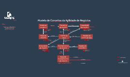Modelo de Conceitos da Agilidade de Negócios