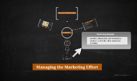 Copy of Managing the Marketing Effort