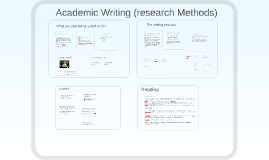 Writing - Research Methods