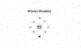 Copy of Winter Weather