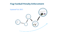 Flag Football Penalty Enforcement