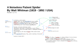 A Noiseless Patient Spider By Walt Whitman (1819-1892 / USA)