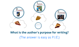 Author's Purpose Easy As PIE